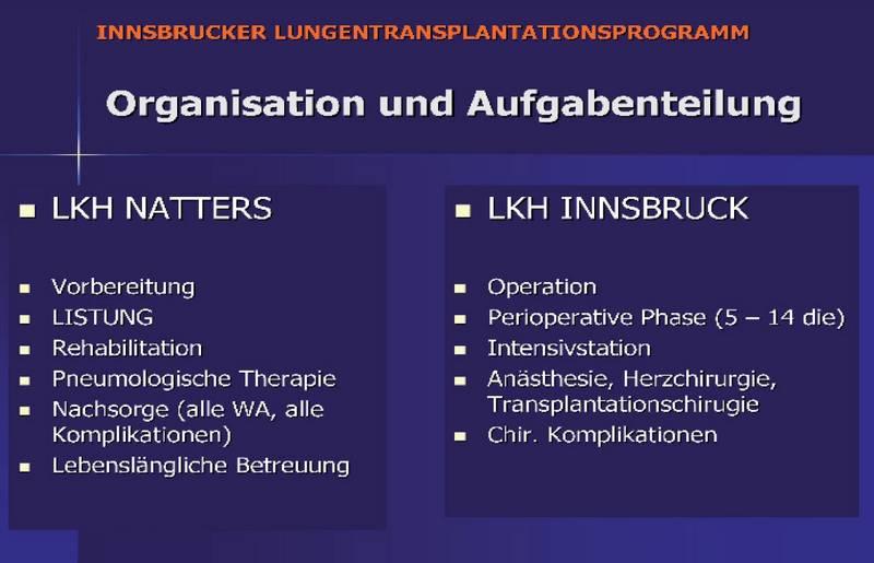 Innsbrucker LTX-Programm, Organisation und Aufgabenteilung